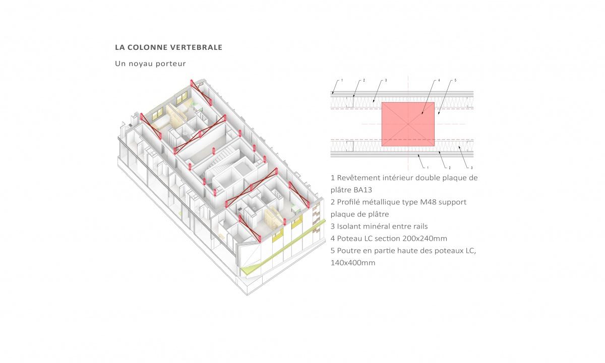 Conception et réalisation d'un immeuble de 99 logements en structure bois. Paris 14e : Structure noyau