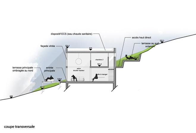 Le Guépard – conception d'une maison familiale : image_projet_mini_62840