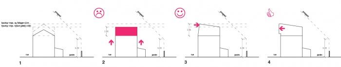 Poussé - Surélévation d'une maison : stratégie architecturale