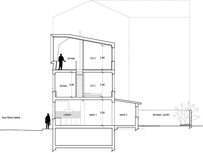 Poussé - Surélévation d'une maison : coupe transversale