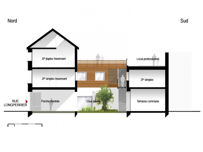 Réhabilitation, extension et surélévation d'un immeuble insalubre - Meaux : 05.COUPE
