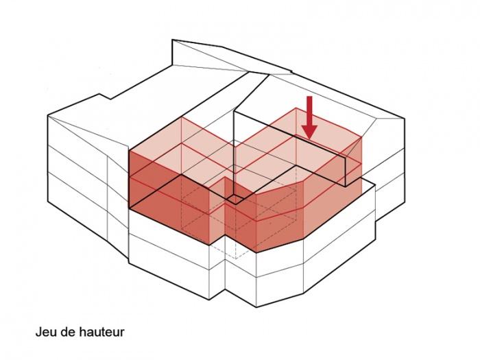 Réhabilitation, extension et surélévation d'un immeuble insalubre - Meaux : 06.SCHEMAS AXOS2