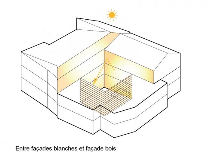 Réhabilitation, extension et surélévation d'un immeuble insalubre - Meaux : 06.SCHEMAS AXOS3