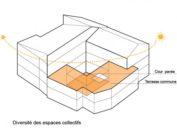 Réhabilitation, extension et surélévation d'un immeuble insalubre - Meaux : 06.SCHEMAS AXOS4