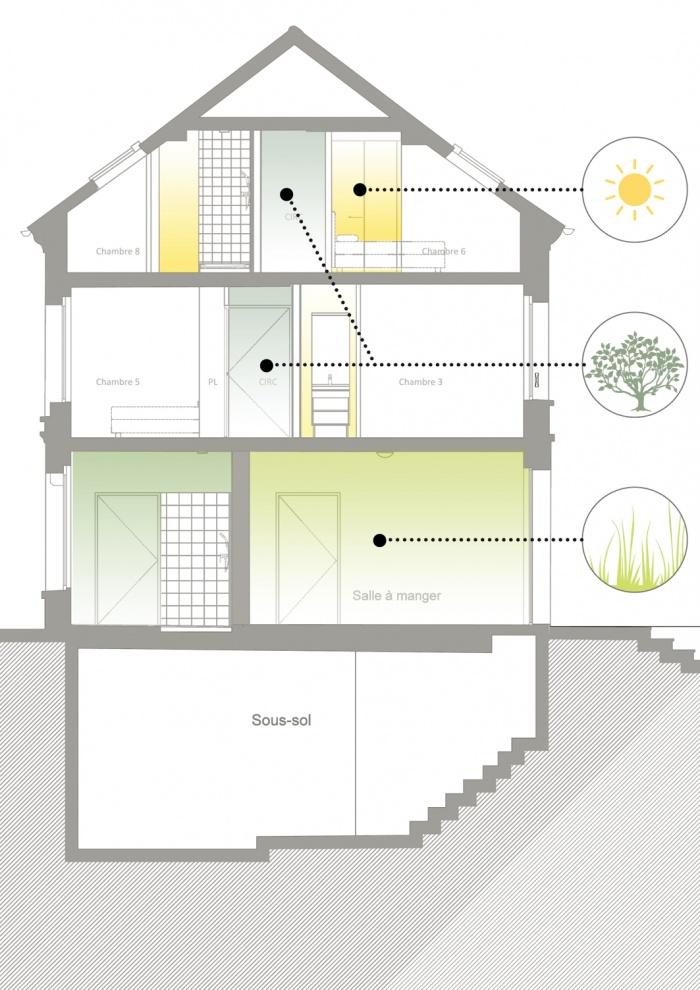 Réhabilitation d'une maison en unité d'accueil d'urgence pour enfants en difficulté : ARN 13BD.jpg